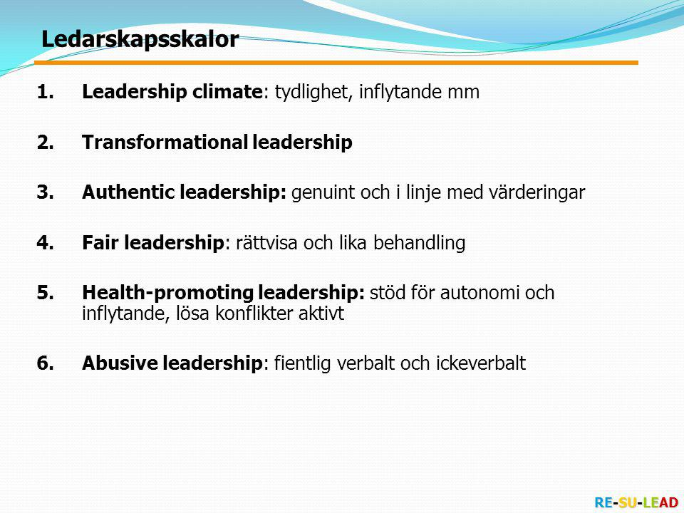 RE-SU-LEAD 1.Leadership climate: tydlighet, inflytande mm 2.Transformational leadership 3.Authentic leadership: genuint och i linje med värderingar 4.