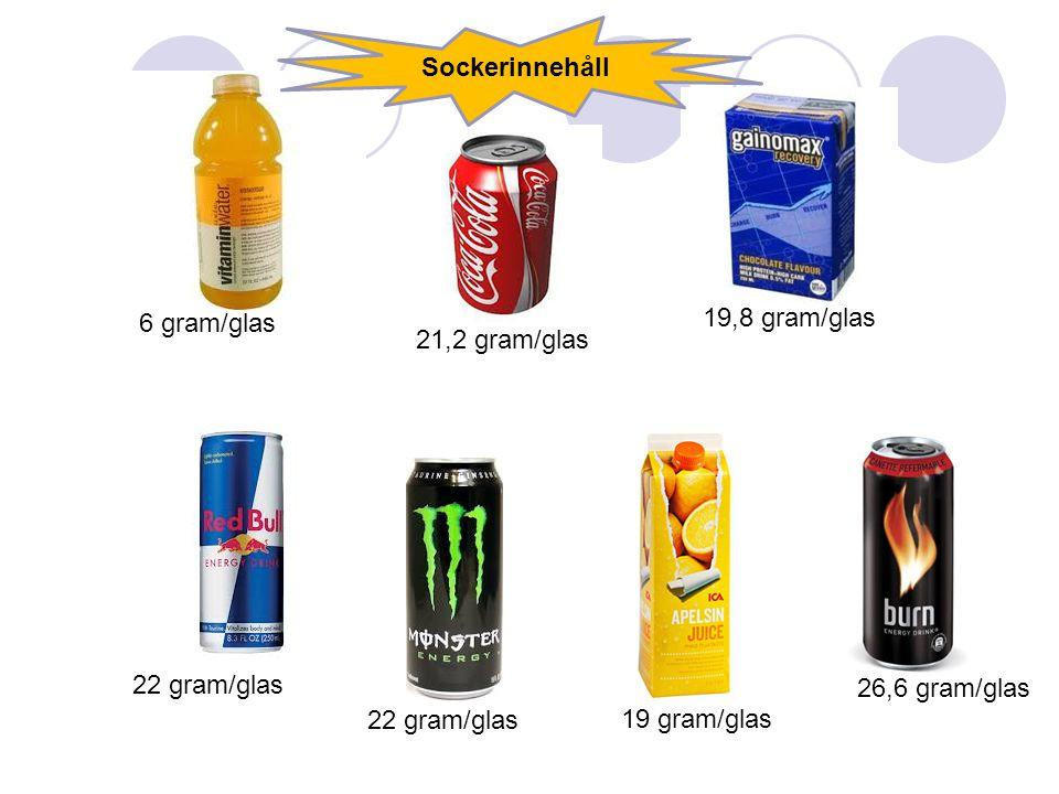 21,2 gram/glas 22 gram/glas 19,8 gram/glas 6 gram/glas 19 gram/glas 26,6 gram/glas Sockerinnehåll
