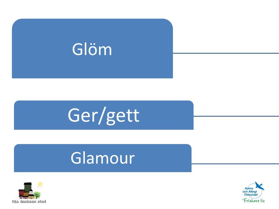 Glöm Ger/gett Glamour