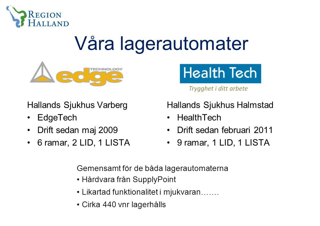 Våra lagerautomater Hallands Sjukhus Varberg EdgeTech Drift sedan maj 2009 6 ramar, 2 LID, 1 LISTA Hallands Sjukhus Halmstad HealthTech Drift sedan februari 2011 9 ramar, 1 LID, 1 LISTA Gemensamt för de båda lagerautomaterna Hårdvara från SupplyPoint Likartad funktionalitet i mjukvaran…….