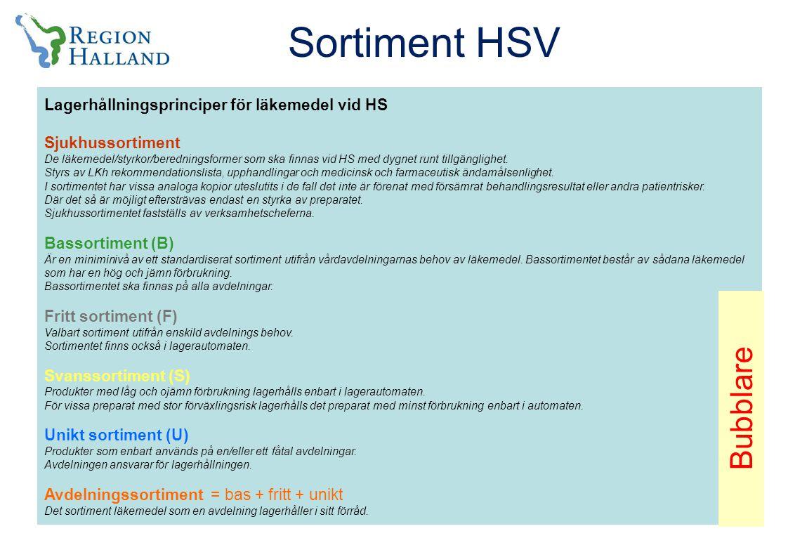 Lagerhållningsprinciper för läkemedel vid HS Sjukhussortiment De läkemedel/styrkor/beredningsformer som ska finnas vid HS med dygnet runt tillgänglighet.