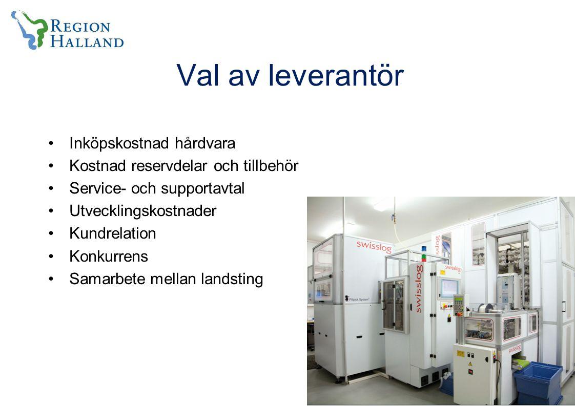 Val av leverantör Inköpskostnad hårdvara Kostnad reservdelar och tillbehör Service- och supportavtal Utvecklingskostnader Kundrelation Konkurrens Samarbete mellan landsting