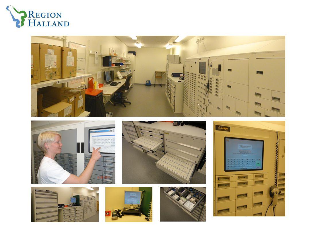 Vår målsättning i Halland  Kvalitetsförbättring av läkemedelshanteringen i avdelningsförråd  Att lagerhålla sällan använda läkemedel svanssortiment i ett lager på sjukhusen i stället för utspritt på avdelningar  Att lagerhålla reservvolymer av läkemedel med ojämn förbrukning och höga krav på snabb tillgång  En del i framtida lagerstruktur  24/7 tillgänglighet  Styrning mot beslutat Sjukhussortiment  Minskat beroende av lokala sjukhusapotek
