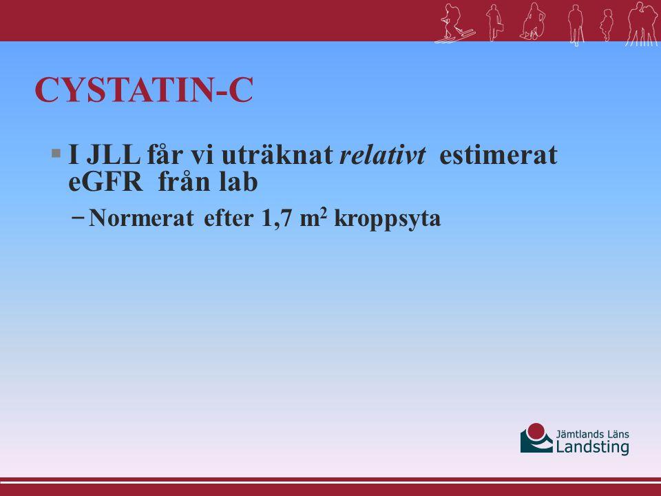 CYSTATIN-C  I JLL får vi uträknat relativt estimerat eGFR från lab – Normerat efter 1,7 m 2 kroppsyta