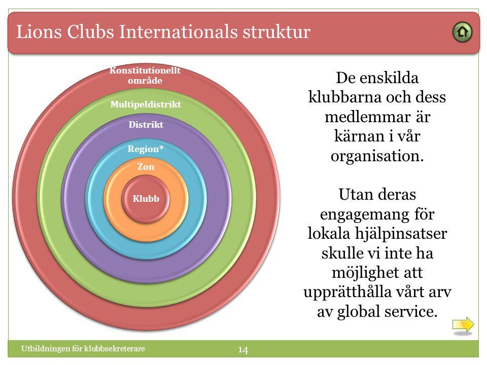 Lions Clubs Internationals struktur Konstitutionellt område Multipeldistrikt Distrikt Region* Zon Klubb Utbildningen för klubbsekreterare 14 De enskilda klubbarna och dess medlemmar är kärnan i vår organisation.