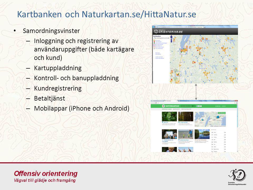 Kartbanken och Naturkartan.se/HittaNatur.se Samordningsvinster – Inloggning och registrering av användaruppgifter (både kartägare och kund) – Kartuppl