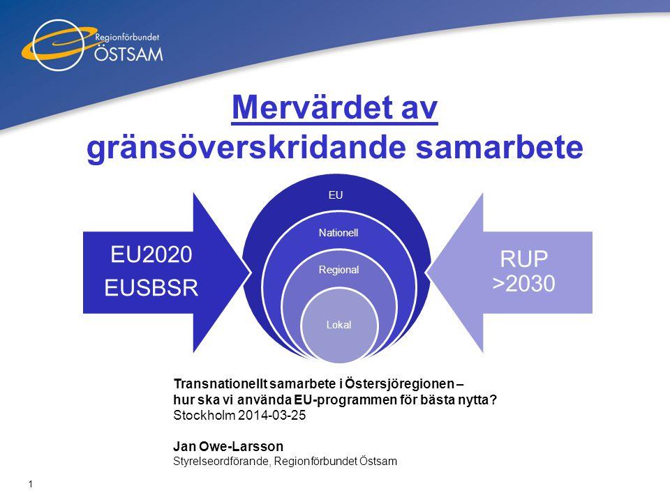 1 Mervärdet av gränsöverskridande samarbete Transnationellt samarbete i Östersjöregionen – hur ska vi använda EU-programmen för bästa nytta? Stockholm