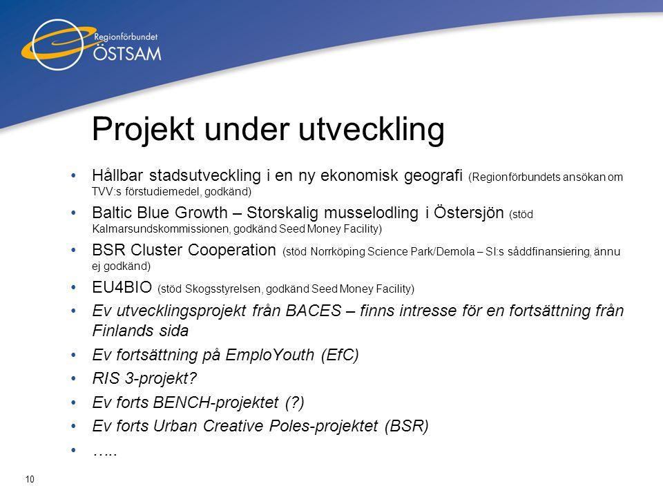10 Projekt under utveckling Hållbar stadsutveckling i en ny ekonomisk geografi (Regionförbundets ansökan om TVV:s förstudiemedel, godkänd) Baltic Blue