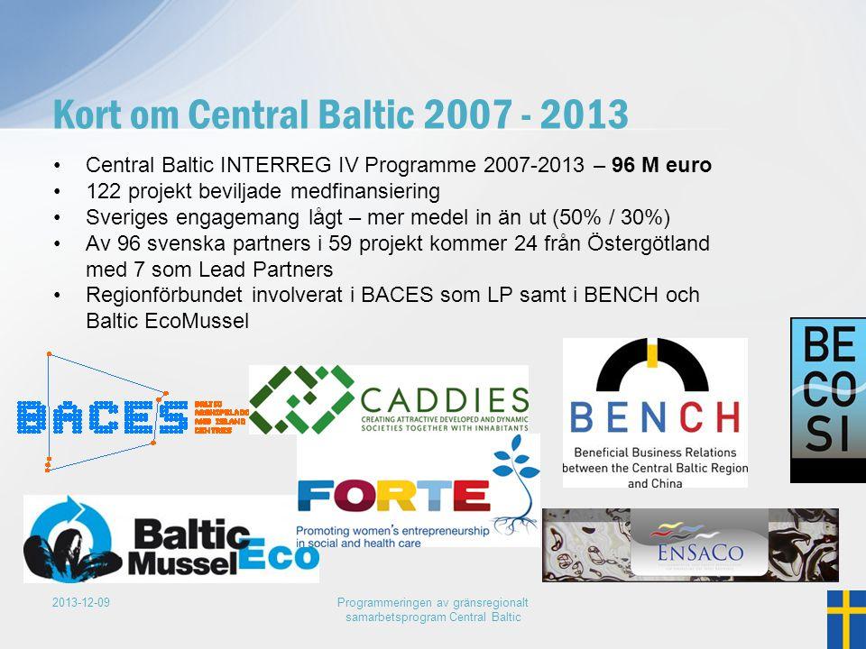 Central Baltic INTERREG IV Programme 2007-2013 – 96 M euro 122 projekt beviljade medfinansiering Sveriges engagemang lågt – mer medel in än ut (50% /