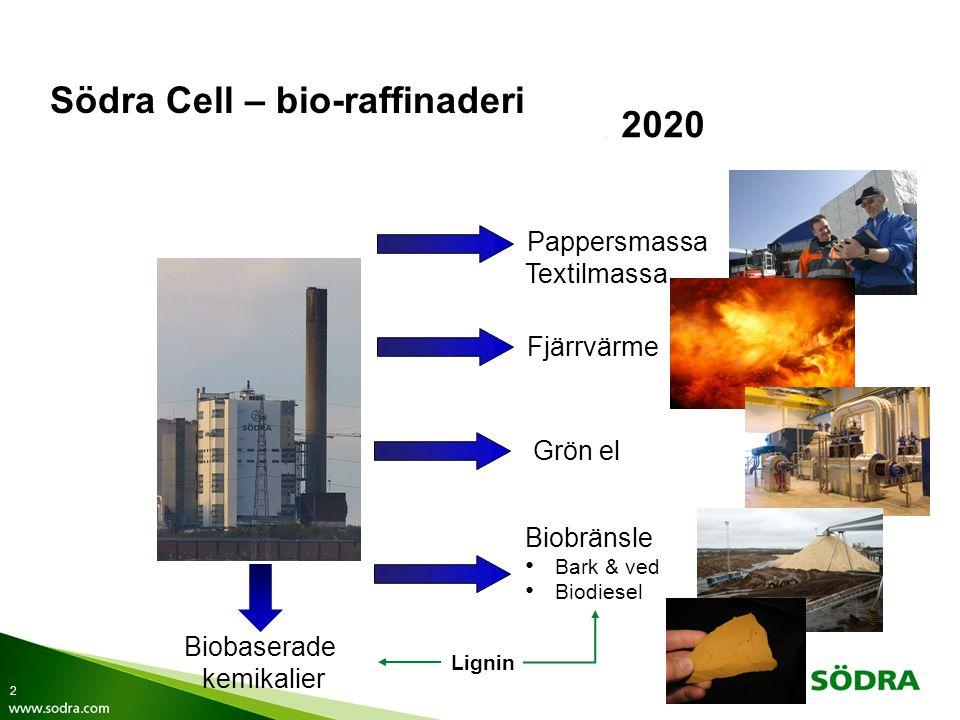 Södra Cell – bio-raffinaderi Pappersmassa 2000 Fjärrvärme 2002 Grön el 2007 2012 Biobränsle Bark & ved Biodiesel 2020 Biobaserade kemikalier 2 Lignin