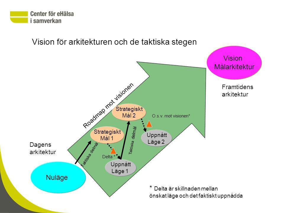 Vad är det vi vill uppnå 1 (verktygslådan) Gemensamma kontrakt i de flesta lägen Tjänsteplattformar på både lokal och gemensam nivå för mindre administration m.m.