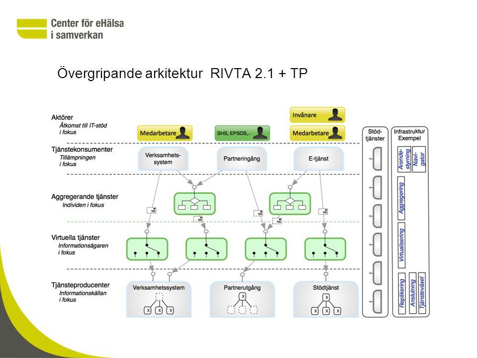 Gemensam plattform – Tekniska komponenter i TP 8 Tillhandahålls som öppen källkod, inkl.