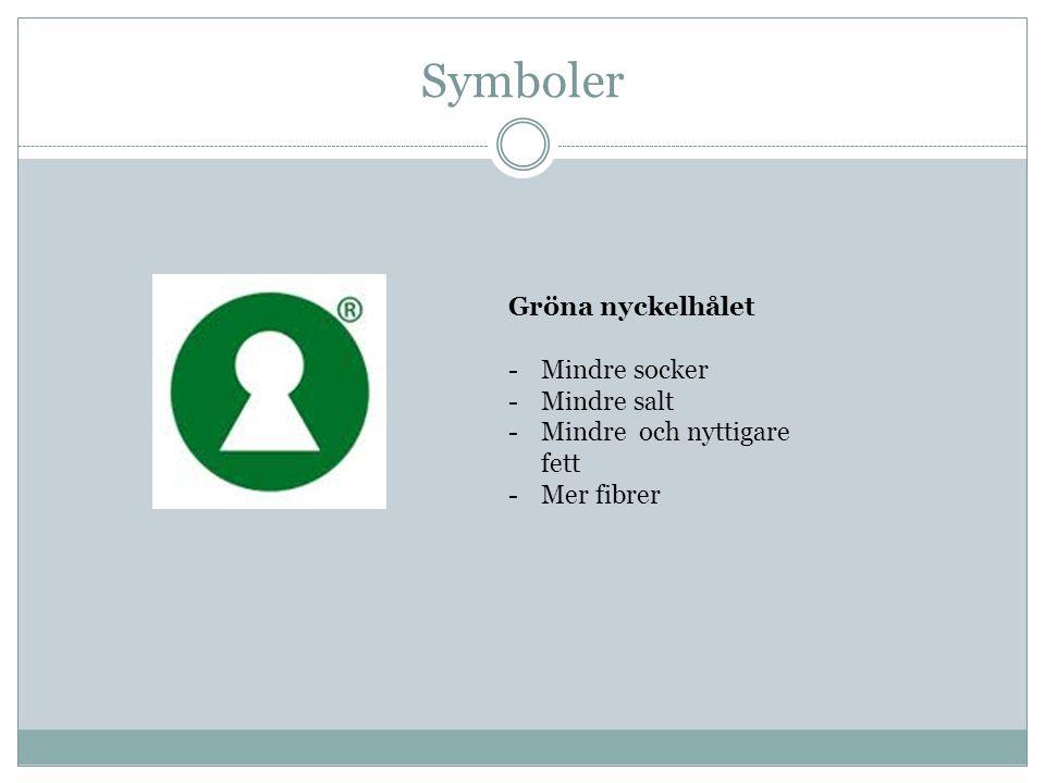 Symboler Gröna nyckelhålet -Mindre socker -Mindre salt -Mindre och nyttigare fett -Mer fibrer