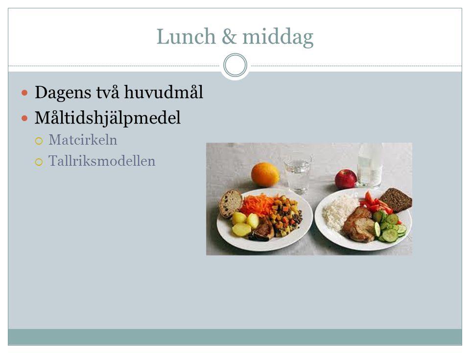 Lunch & middag Dagens två huvudmål Måltidshjälpmedel  Matcirkeln  Tallriksmodellen