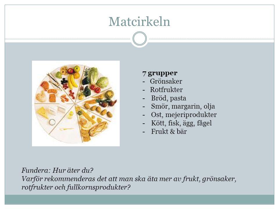 Matcirkeln Fundera: Hur äter du.