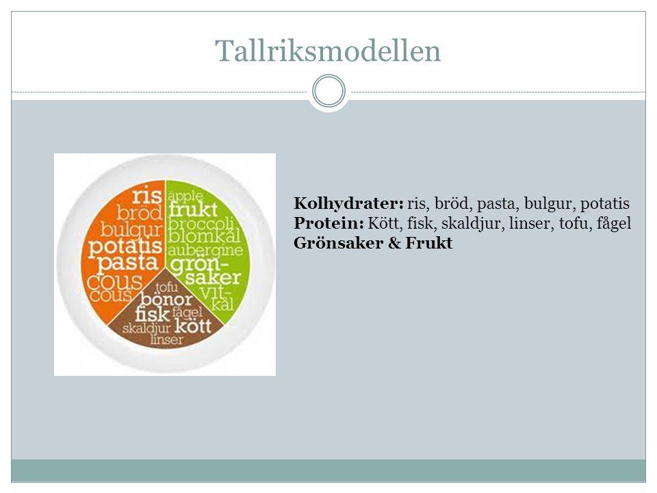 Tallriksmodellen Kolhydrater: ris, bröd, pasta, bulgur, potatis Protein: Kött, fisk, skaldjur, linser, tofu, fågel Grönsaker & Frukt