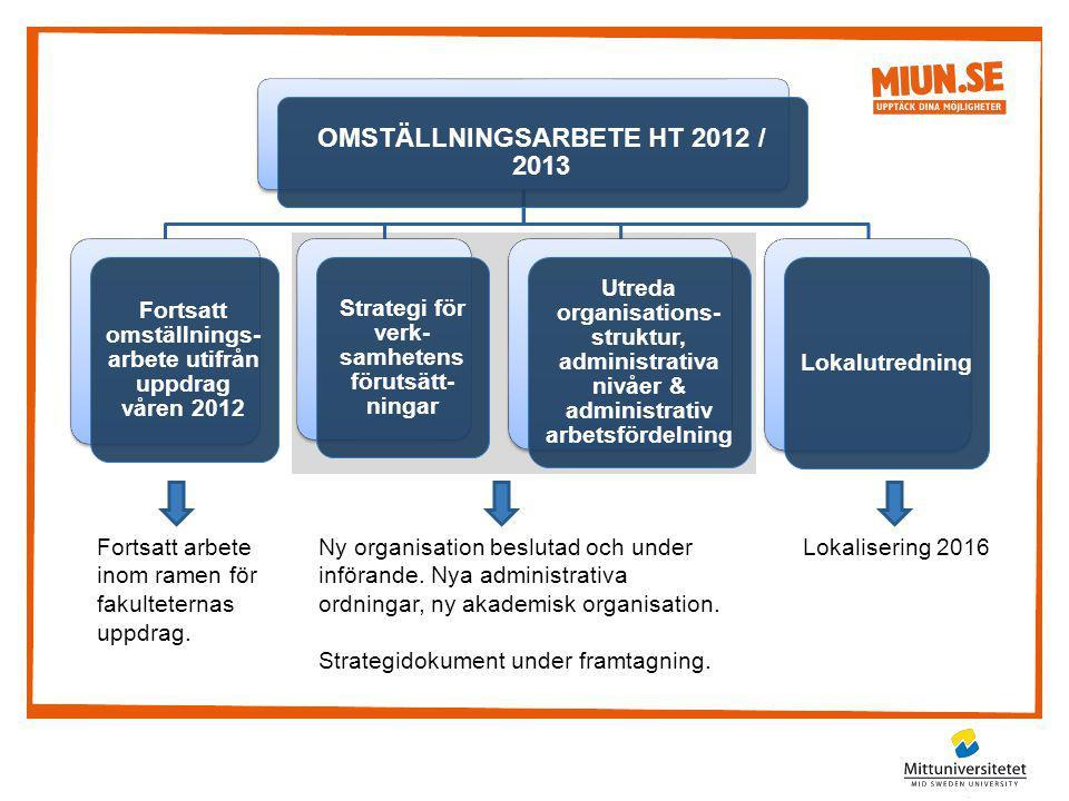 OMSTÄLLNINGSARBETE HT 2012 / 2013 Fortsatt omställnings- arbete utifrån uppdrag våren 2012 Strategi för verk- samhetens förutsätt- ningar Utreda organ