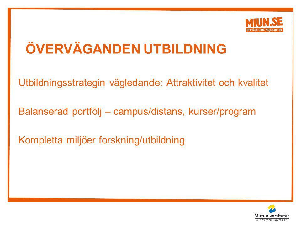 ÖVERVÄGANDEN UTBILDNING Sjuksköterskor/specialistsjuksköterskor, samverkan mellan norrlandstingen och de tre Norrlandsuniversiteten, viss ökning av volymerna Samlad ingenjörsskola för breddat utbud civil- och högskoleingenjörer, viss ökning av volymerna Samverkan med KTH och SU (NTNU) inom civilingenjörsprogram Samverkan med LuTU och UmU (KaU) inom högskolenjörsprogram Ny Lärarutbildning, marginell neddragning, etablering av KPU kan innebära viss ökning av volymerna på sikt Bibehållen volym Humaniora Neddragningar samhällsvetenskap, ekonomi, socialt arbete, rehab/idrott/ folkhälsa informationsteknik, media, naturvetenskap, utfasning av flera tvååriga program mot YH