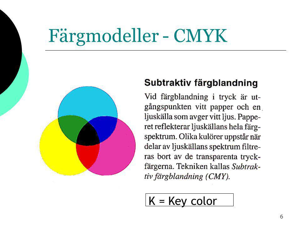 6 Färgmodeller - CMYK K = Key color