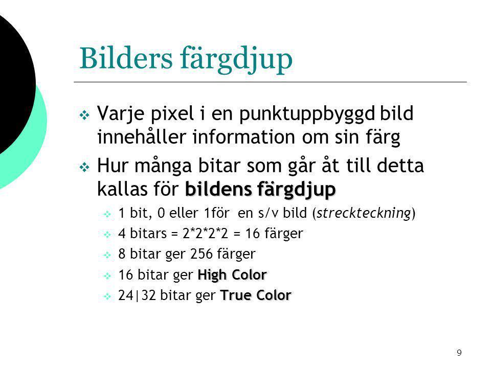 9 Bilders färgdjup  Varje pixel i en punktuppbyggd bild innehåller information om sin färg bildens färgdjup  Hur många bitar som går åt till detta kallas för bildens färgdjup  1 bit, 0 eller 1för en s/v bild (streckteckning)  4 bitars = 2*2*2*2 = 16 färger  8 bitar ger 256 färger High Color  16 bitar ger High Color True Color  24|32 bitar ger True Color