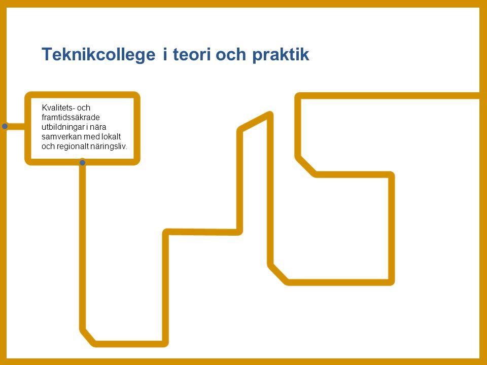 Teknikcollege i teori och praktik Kvalitets- och framtidssäkrade utbildningar i nära samverkan med lokalt och regionalt näringsliv.