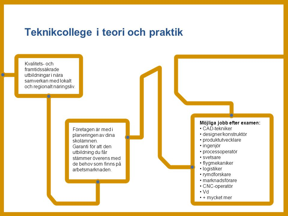 Teknikcollege i teori och praktik Företagen är med i planeringen av dina skolämnen.