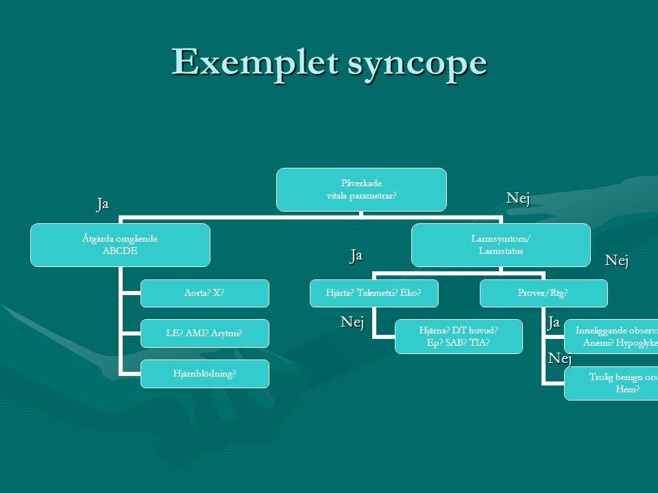 Exemplet syncope Påverkade vitala parametrar.Åtgärda omgående ABCDE Aorta.
