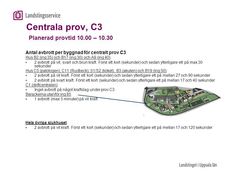 Centrala prov, C3 Planerad provtid 10.00 – 10.30 Antal avbrott per byggnad för centralt prov C3 Hus B2 (ing 35) och B17 (ing 30) och A9 (ing 40)  2 a
