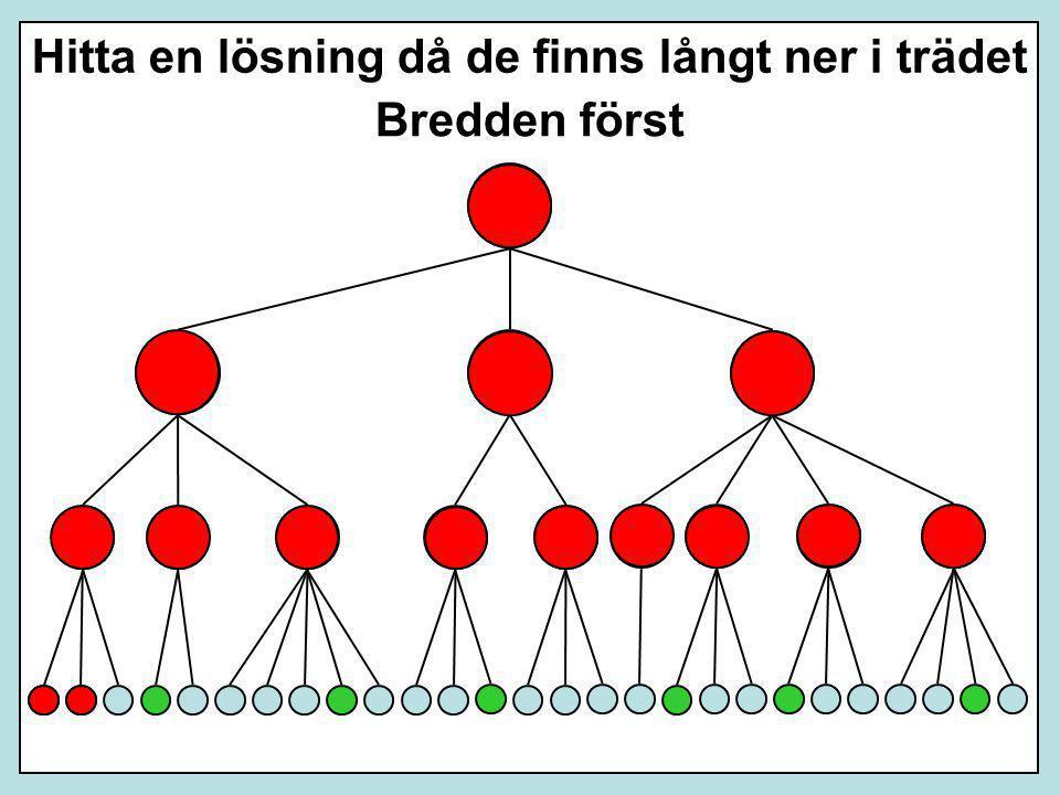 Hitta en lösning då de finns långt ner i trädet Bredden först
