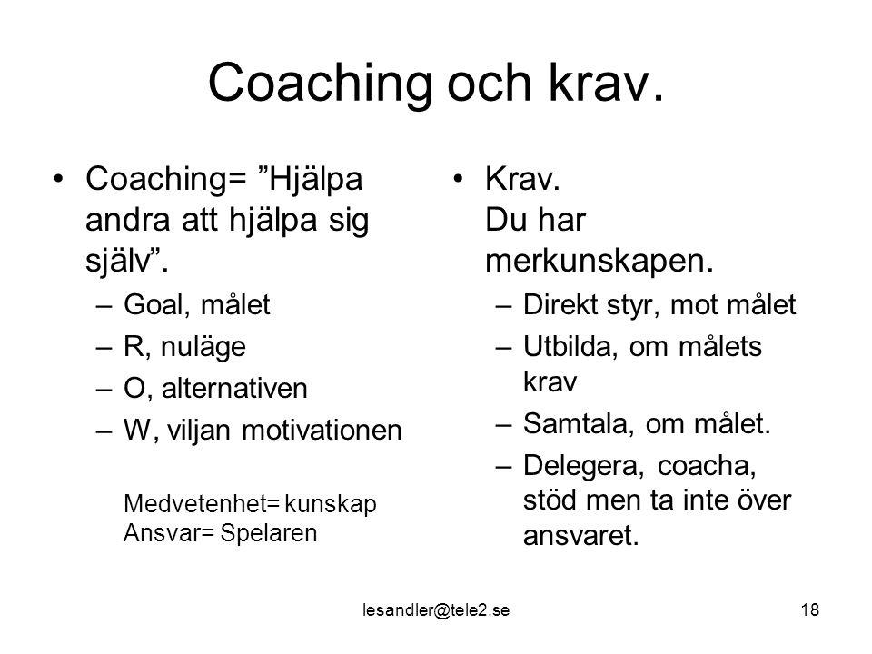 lesandler@tele2.se18 Coaching och krav.Coaching= Hjälpa andra att hjälpa sig själv .
