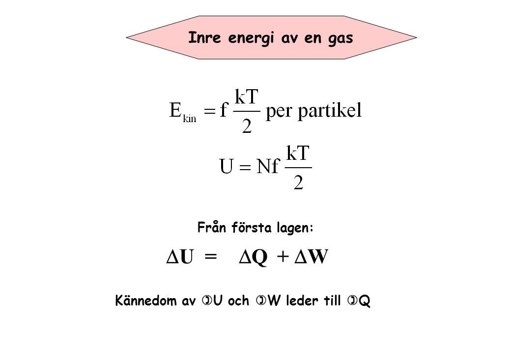 Inre energi av en gas  U =  Q +  W Från första lagen: Kännedom av  U och  W leder till  Q