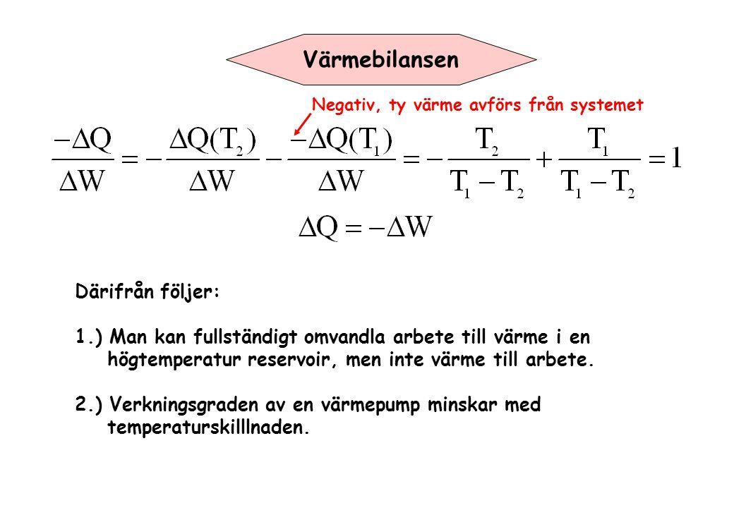 Värmebilansen Därifrån följer: 1.) Man kan fullständigt omvandla arbete till värme i en högtemperatur reservoir, men inte värme till arbete. 2.) Verkn