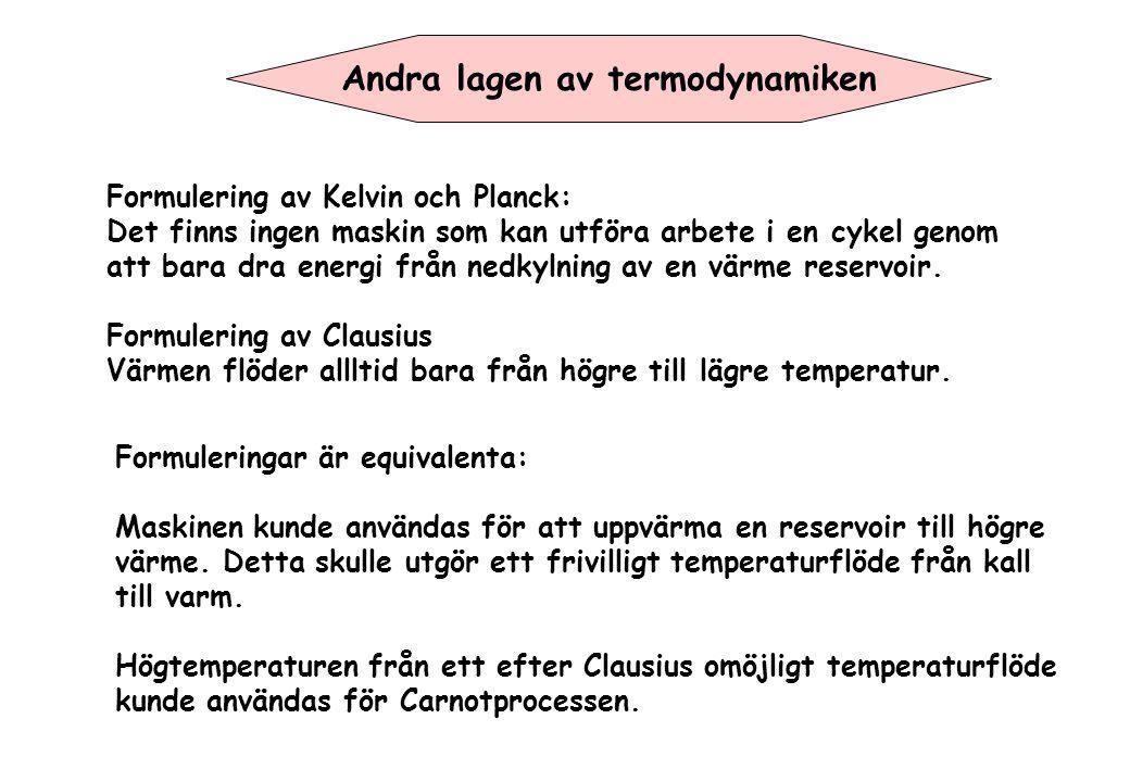 Formulering av Kelvin och Planck: Det finns ingen maskin som kan utföra arbete i en cykel genom att bara dra energi från nedkylning av en värme reserv