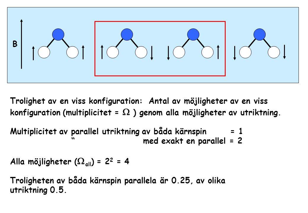 B Trolighet av en viss konfiguration: Antal av möjligheter av en viss konfiguration (multiplicitet =  ) genom alla möjligheter av utriktning. Multipl