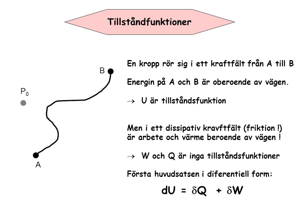 Tillståndfunktioner En kropp rör sig i ett kraftfält från A till B Energin på A och B är oberoende av vägen.  U är tillståndsfunktion Men i ett dissi