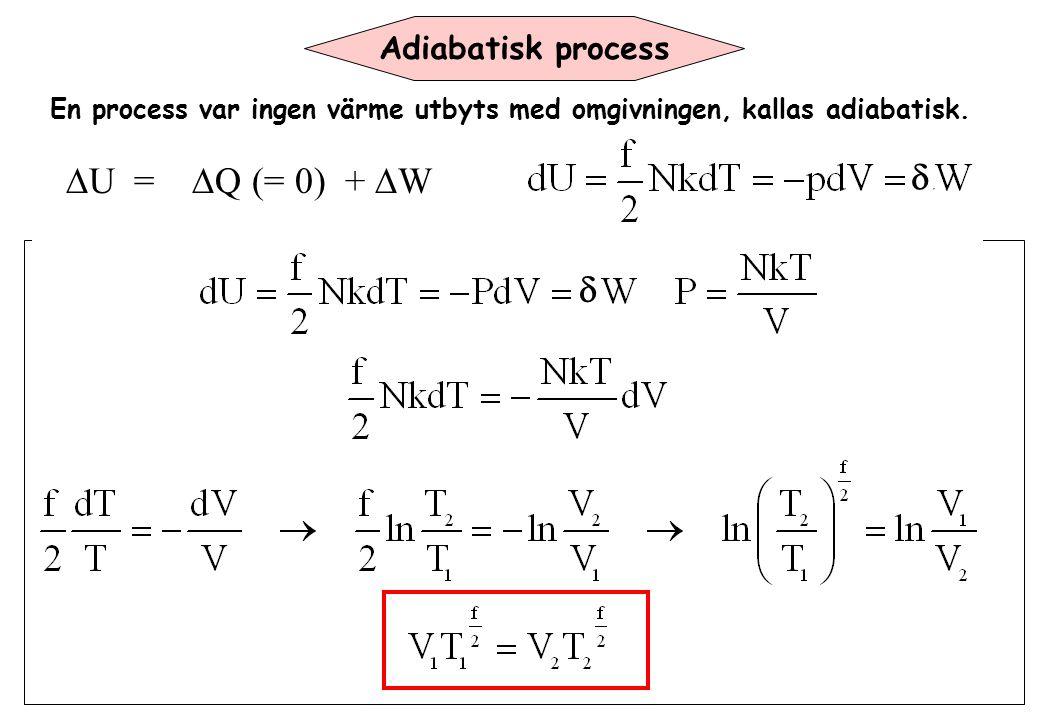 Adiabatisk process En process var ingen värme utbyts med omgivningen, kallas adiabatisk.  U =  Q (= 0) +  W  