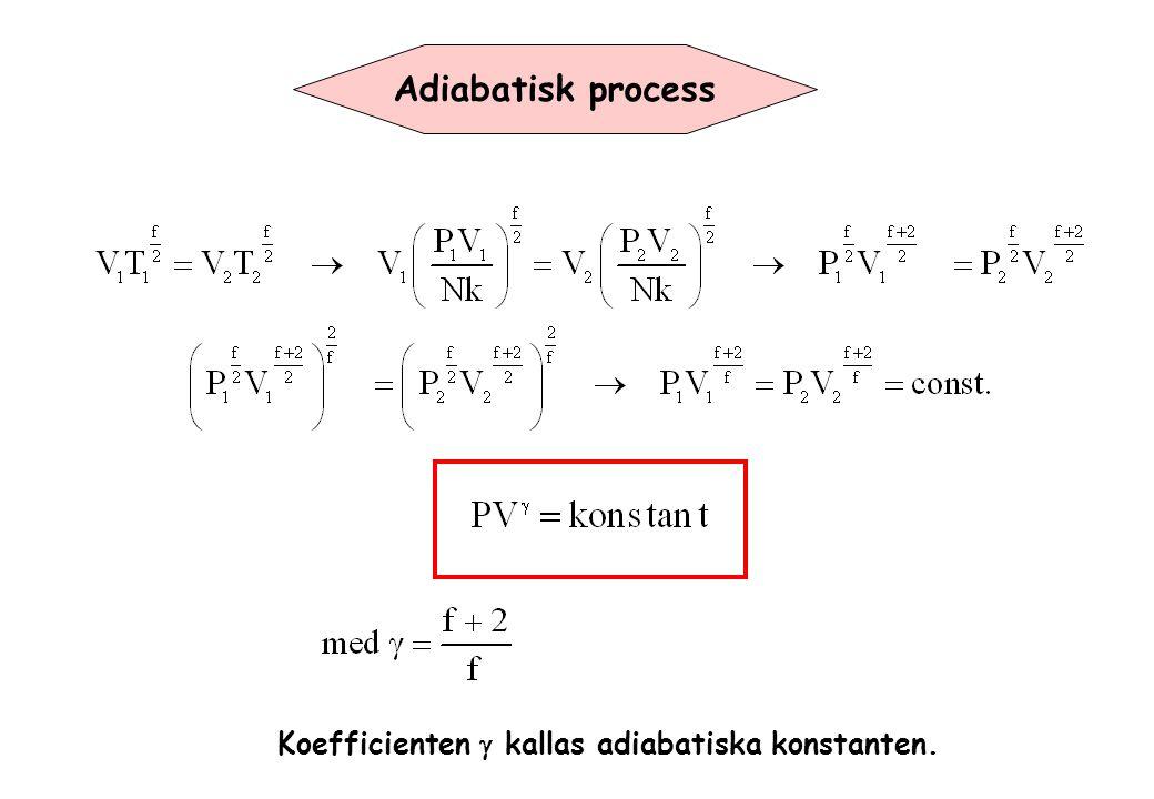 Adiabatisk process Koefficienten  kallas adiabatiska konstanten.