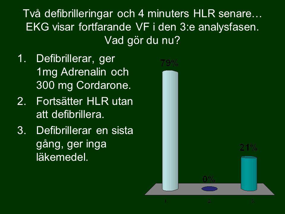 Två defibrilleringar och 4 minuters HLR senare… EKG visar fortfarande VF i den 3:e analysfasen. Vad gör du nu? 1.Defibrillerar, ger 1mg Adrenalin och