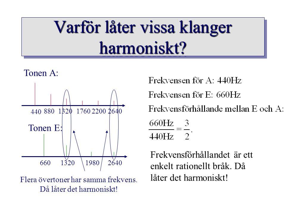 Varför låter vissa klanger harmoniskt? 440 88013201760 66013201980 Tonen A: Tonen E: 2200 2640 Flera övertoner har samma frekvens. Då låter det harmon