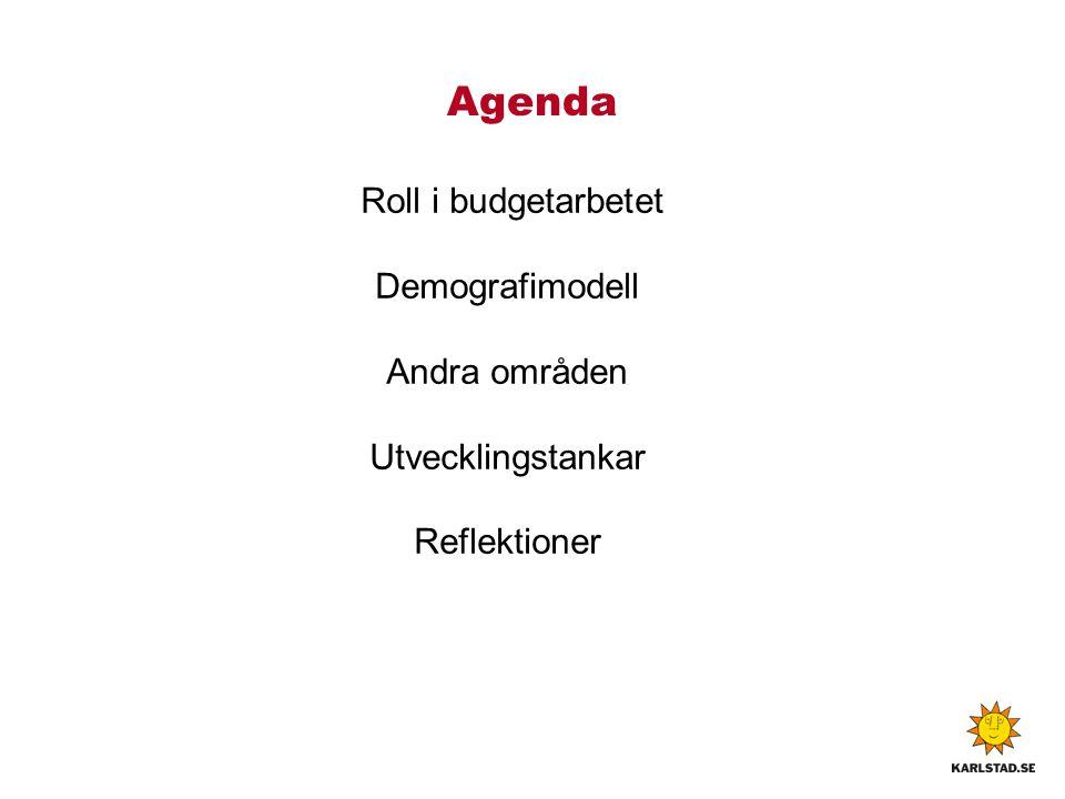 Agenda Roll i budgetarbetet Demografimodell Andra områden Utvecklingstankar Reflektioner