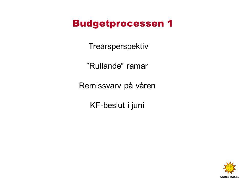 """Budgetprocessen 1 Treårsperspektiv """"Rullande"""" ramar Remissvarv på våren KF-beslut i juni"""