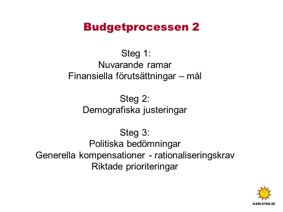 Budgetprocessen 2 Steg 1: Nuvarande ramar Finansiella förutsättningar – mål Steg 2: Demografiska justeringar Steg 3: Politiska bedömningar Generella k