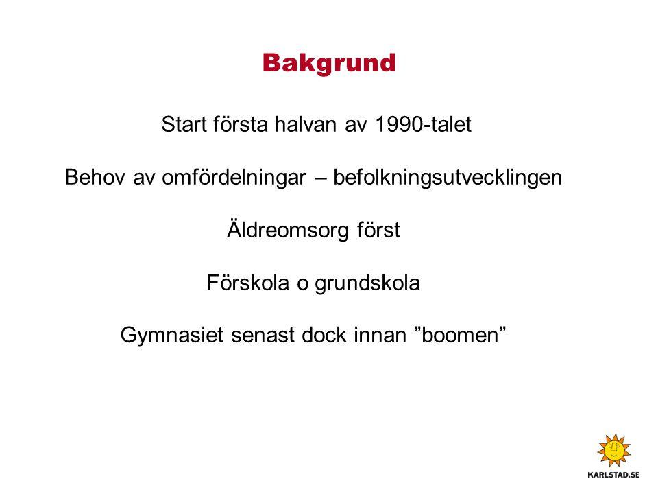 Bakgrund Start första halvan av 1990-talet Behov av omfördelningar – befolkningsutvecklingen Äldreomsorg först Förskola o grundskola Gymnasiet senast