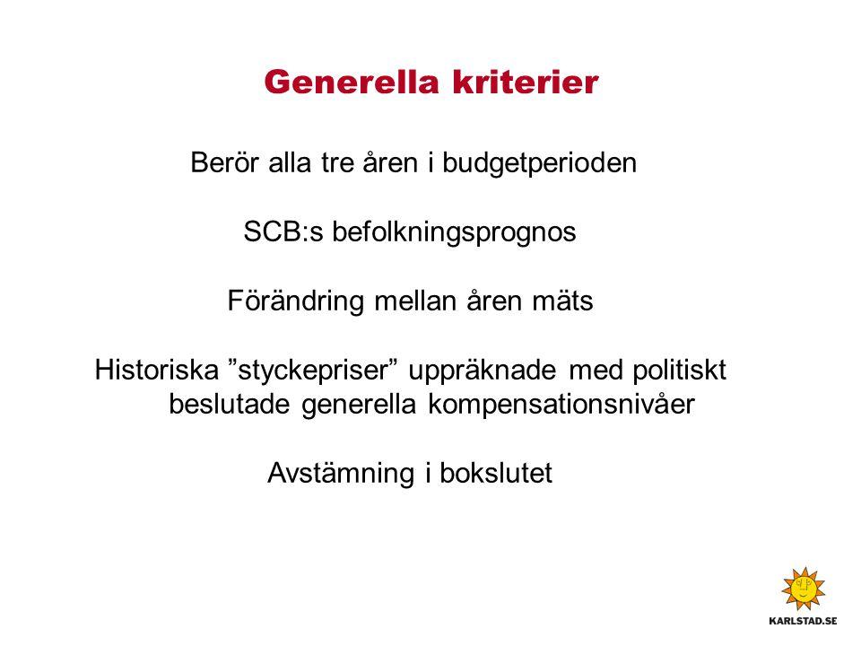 Äldreomsorgen Antal invånare Åldersintervall 65-74 75-79 80-84 85- Styckepriset historisk vårdtyngdsberäkning – Ädel
