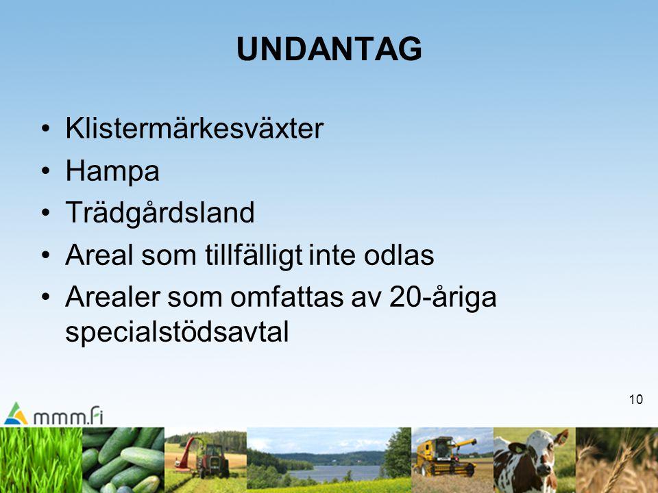 10 UNDANTAG Klistermärkesväxter Hampa Trädgårdsland Areal som tillfälligt inte odlas Arealer som omfattas av 20-åriga specialstödsavtal