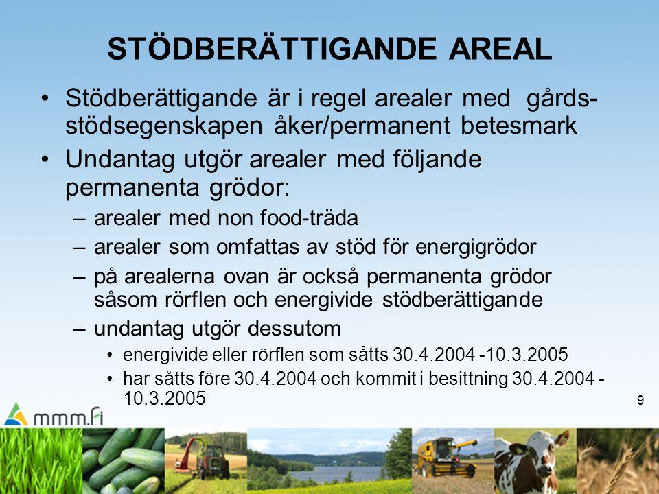 9 STÖDBERÄTTIGANDE AREAL Stödberättigande är i regel arealer med gårds- stödsegenskapen åker/permanent betesmark Undantag utgör arealer med följande permanenta grödor: –arealer med non food-träda –arealer som omfattas av stöd för energigrödor –på arealerna ovan är också permanenta grödor såsom rörflen och energivide stödberättigande –undantag utgör dessutom energivide eller rörflen som såtts 30.4.2004 -10.3.2005 har såtts före 30.4.2004 och kommit i besittning 30.4.2004 - 10.3.2005