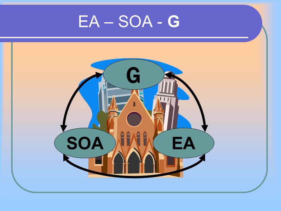 EA – SOA - G G SOAEA
