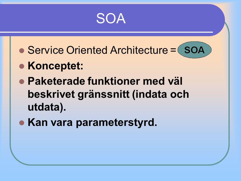 SOA Service Oriented Architecture = Konceptet: Paketerade funktioner med väl beskrivet gränssnitt (indata och utdata). Kan vara parameterstyrd.