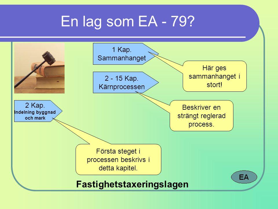 En lag som EA - 79? 1 Kap. Sammanhanget 2 - 15 Kap. Kärnprocessen 2 Kap. Indelning byggnad och mark Här ges sammanhanget i stort! Beskriver en strängt