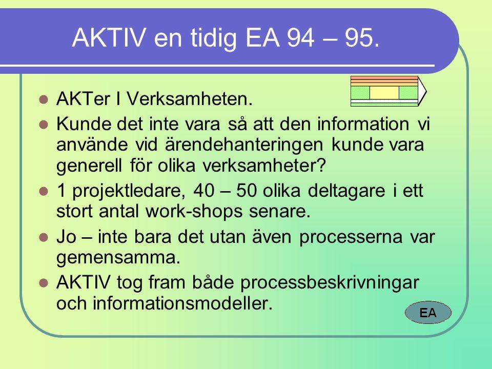 AKTIV en tidig EA 94 – 95. AKTer I Verksamheten. Kunde det inte vara så att den information vi använde vid ärendehanteringen kunde vara generell för o